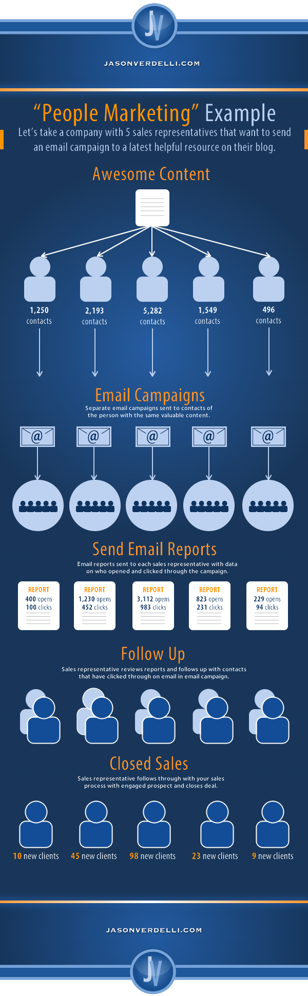 emailinfographic